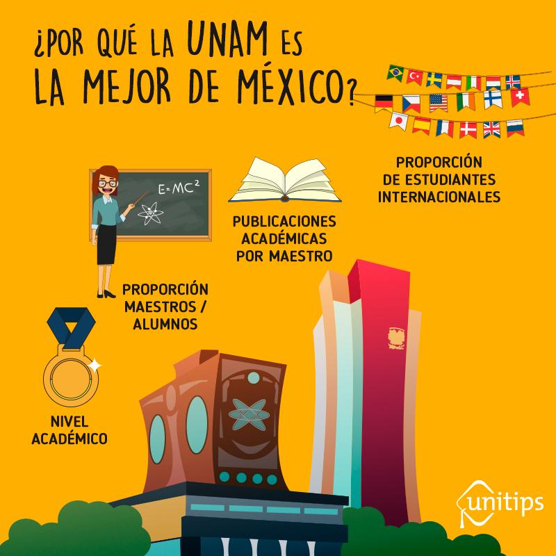 ¿POR-QUÉ-LA-UNAM-ES-LA-MEJOR-DE-MÉXICO-