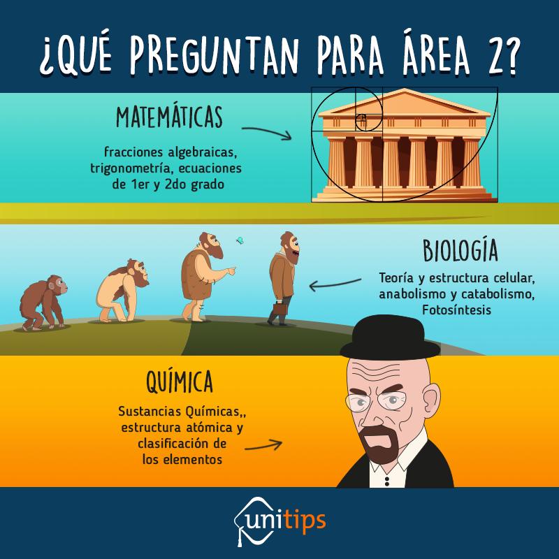 ¿QUÉ-PREGUNTAN-PARA-ÁREA-2- (1)