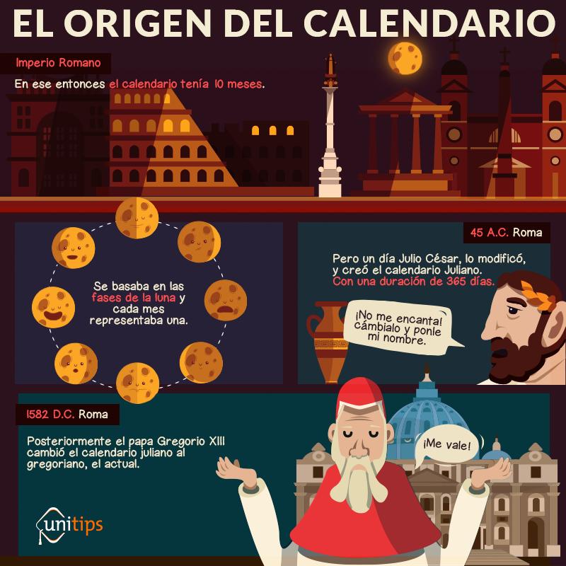 El origen del calendario.png