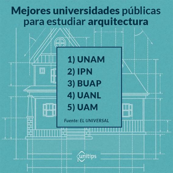 TOP 5: UNIVERSIDADES PARA ESTUDIAR ARQUITECTURA.png