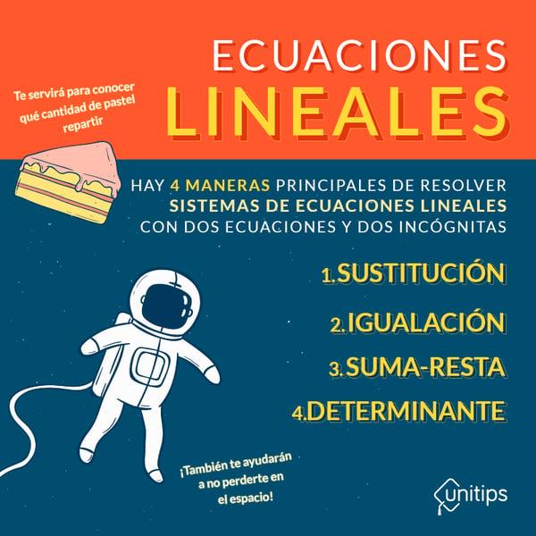 Guía para tu examen de ingreso: ecuaciones lineales