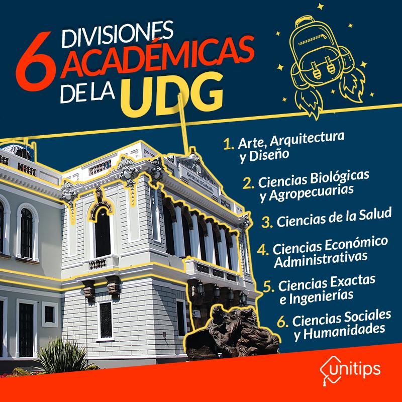 6-divisiones-académicas-de-la-UDG