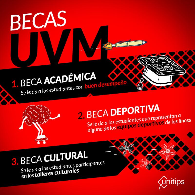 Becas-UVM-3