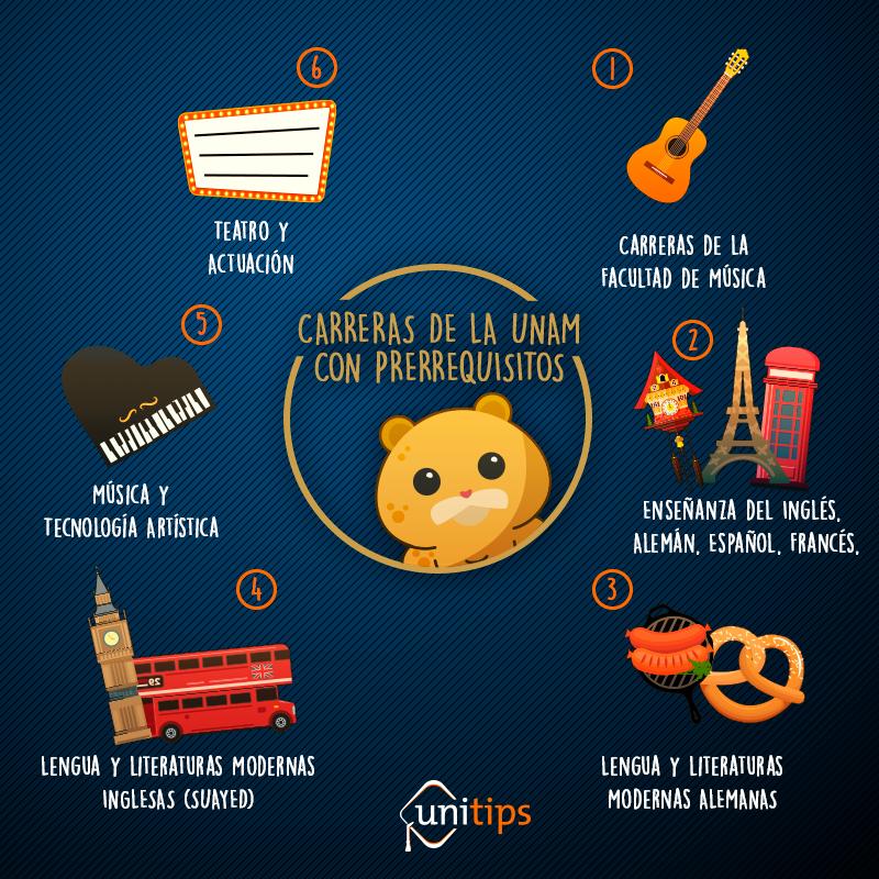 CARRERAS-DE-LA-UNAM-CON-PRERREQUISITOS (1)