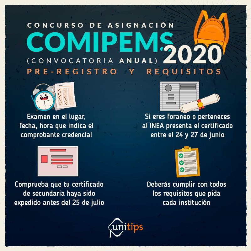 concurso de asignación COMIPEMS 2020