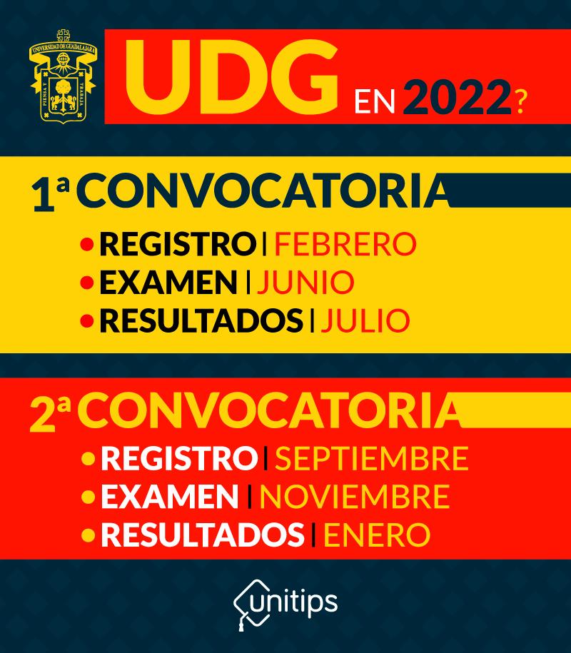 fechas-convocatoria-udg-2022