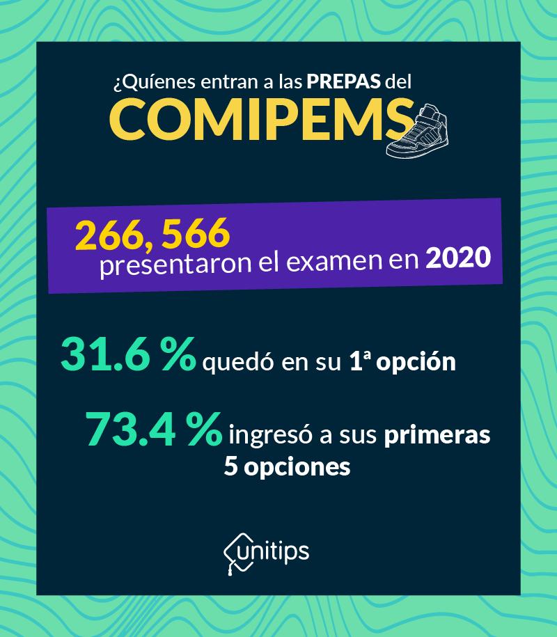Asset-Comipems 03