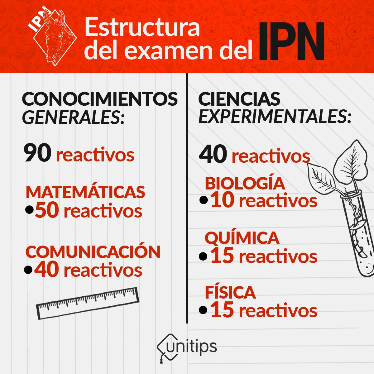 I_INT_Estructura-del-examen-del-IPN