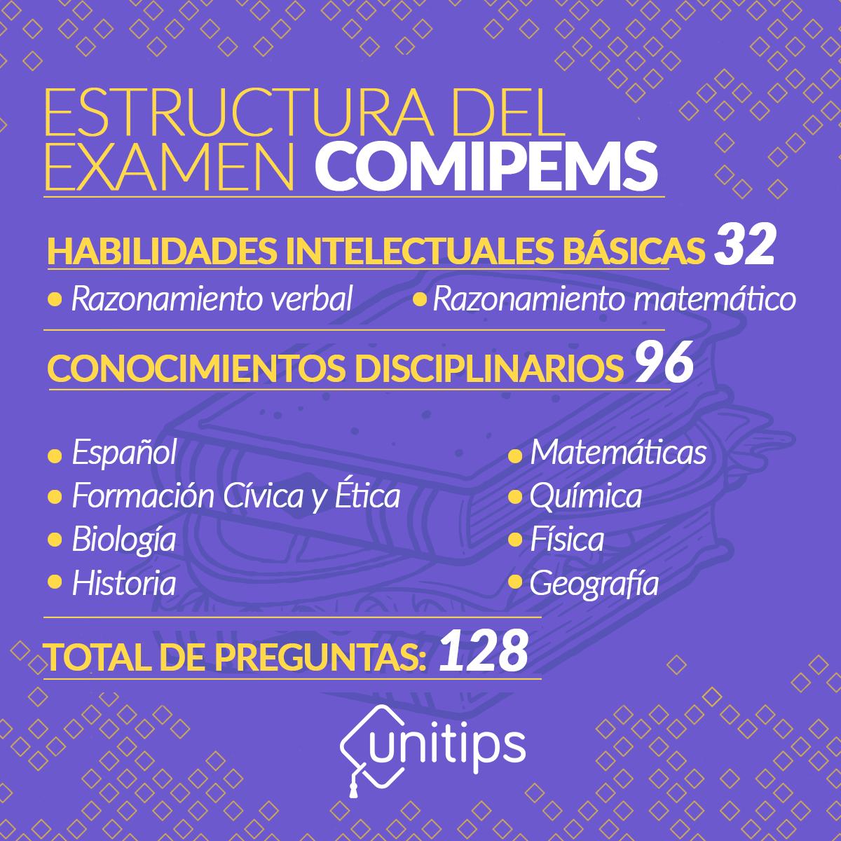 I_Interna_estructura_EXAMEN_COMIPEMS