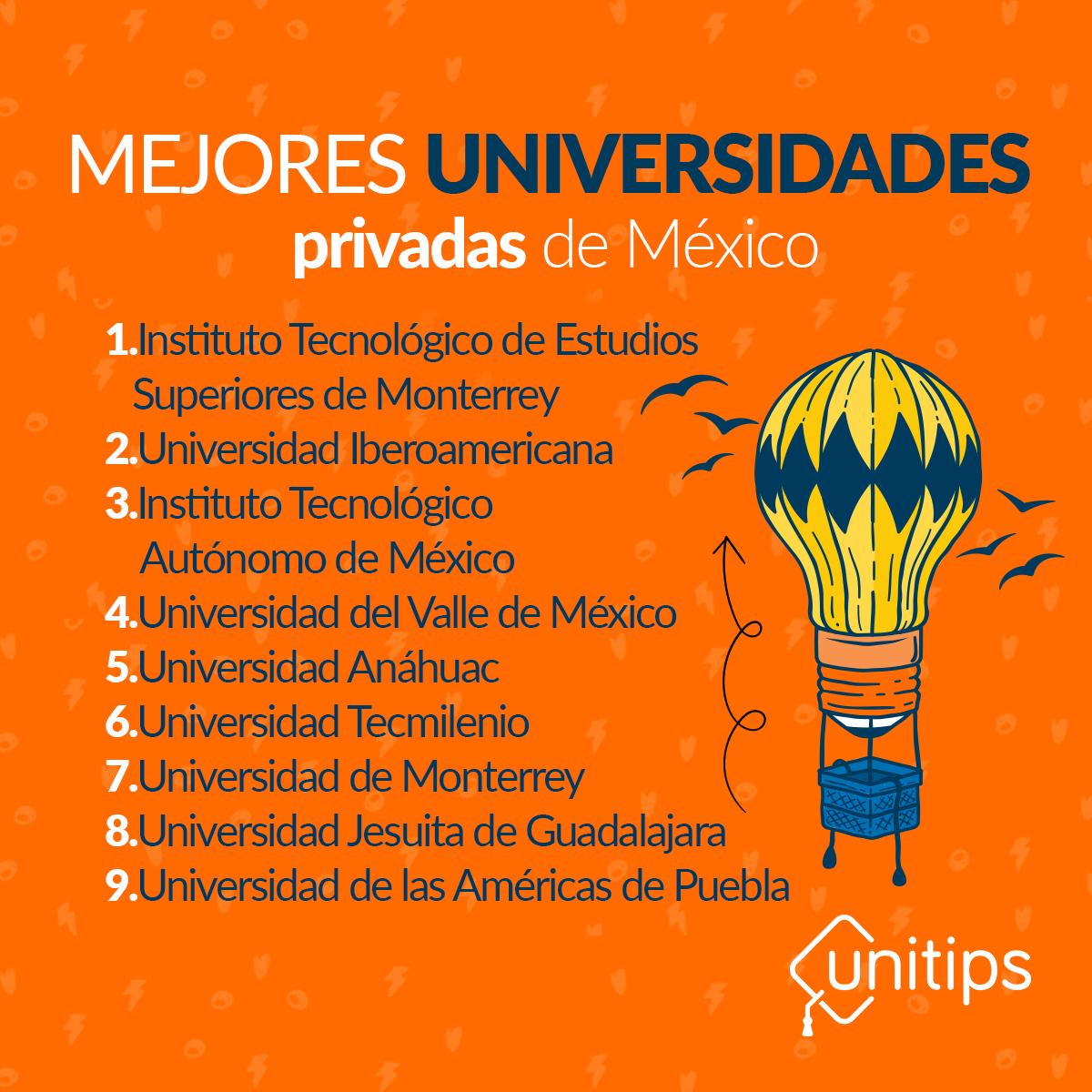 top-universidades-privadas-mexico