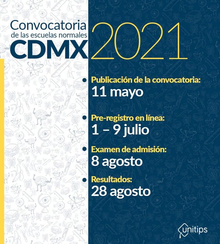 INTERNA_Conv.Normales-CDMX
