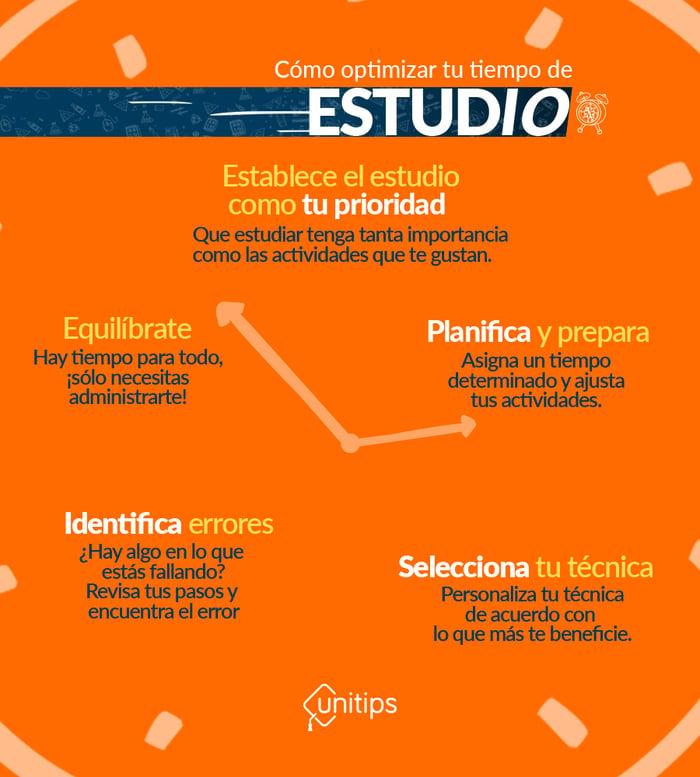 I_INTERNA_COMO-ESTUDIAR-RAPIDO-PAA-TU-EXAMEN-DE-ADMISION