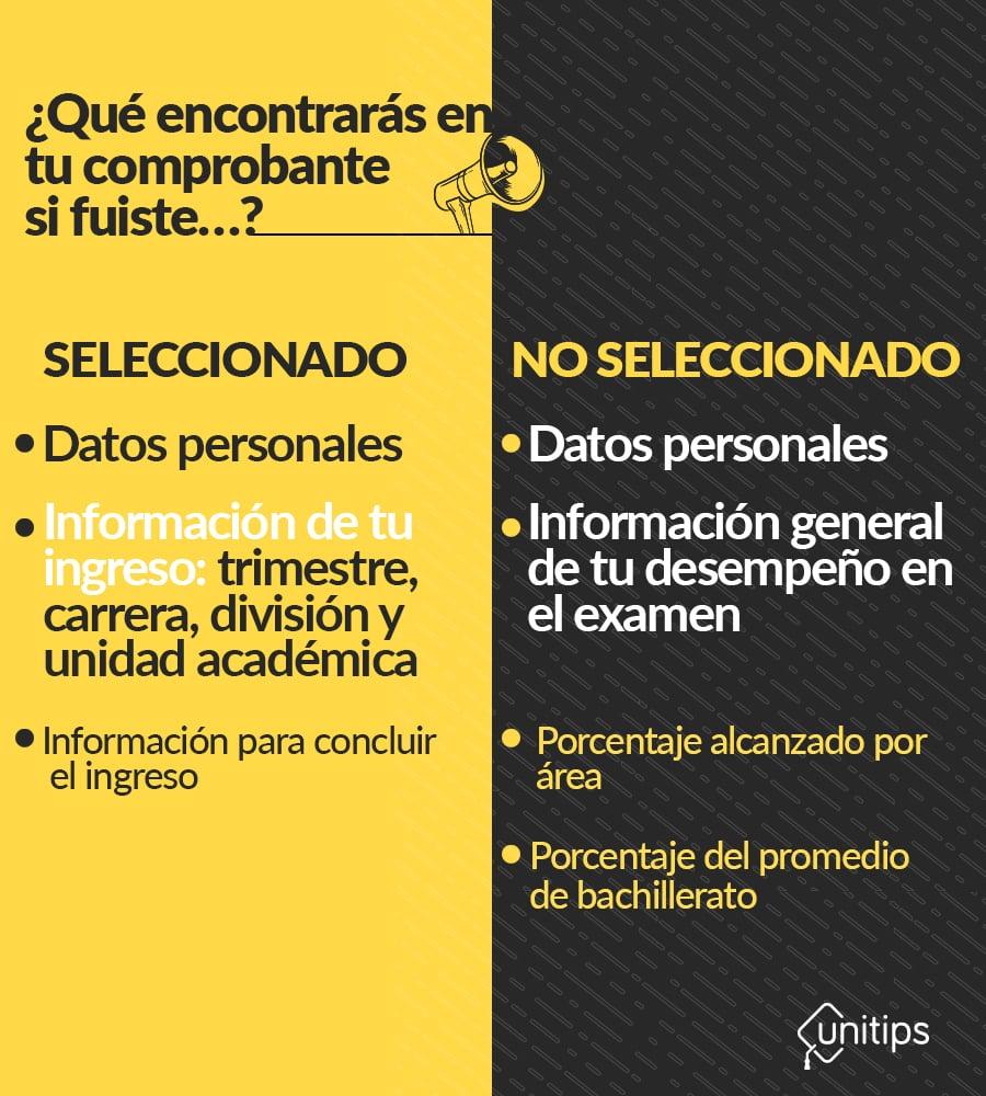 I_Interna_RESULTADOS-UAM