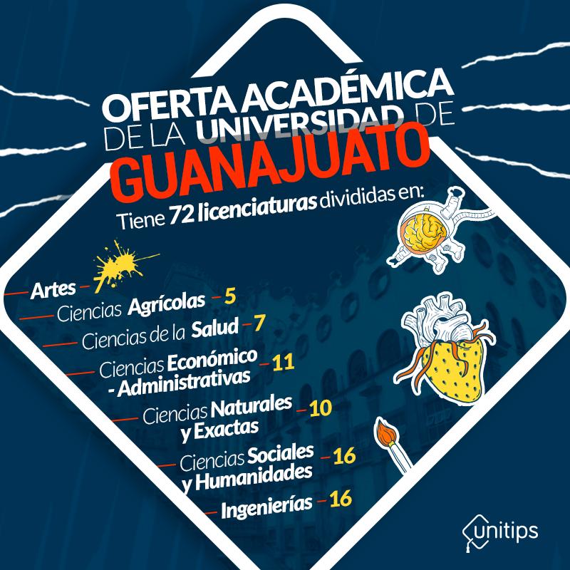 Oferta-académica-de-la-universidad-de-guanajuato