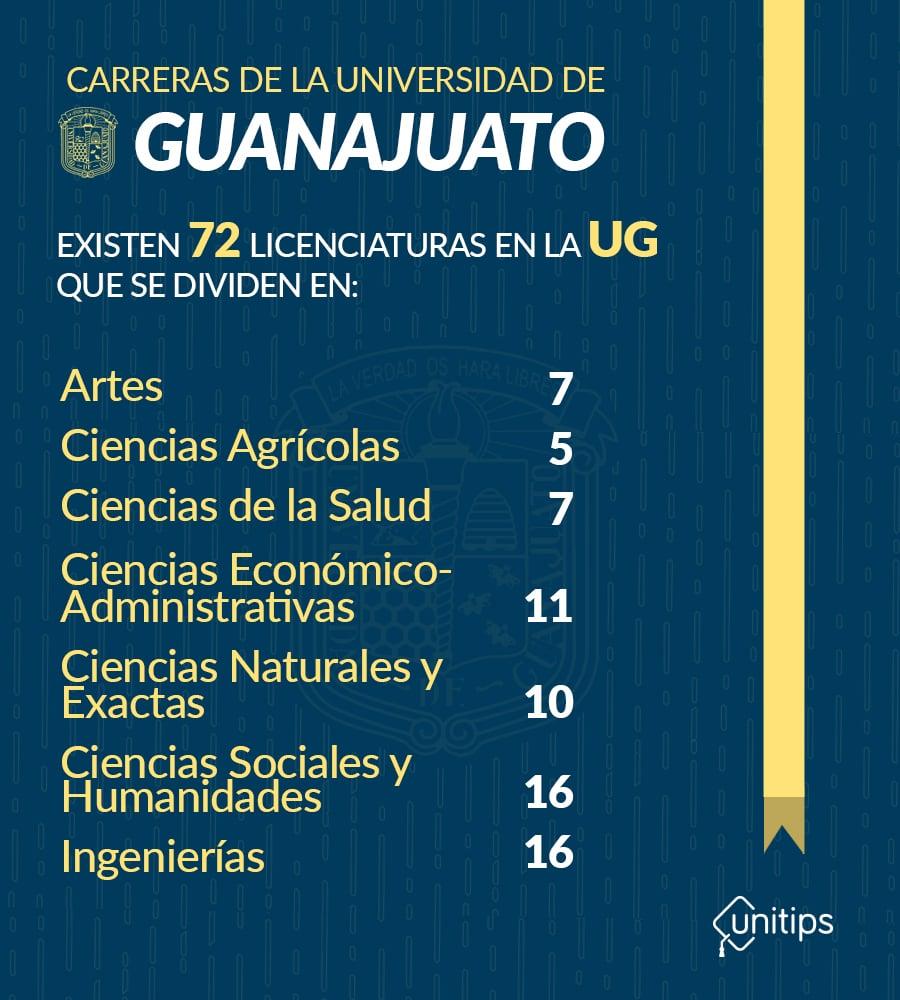 I_Interna_OFERTA-EDUCATIVA-UG