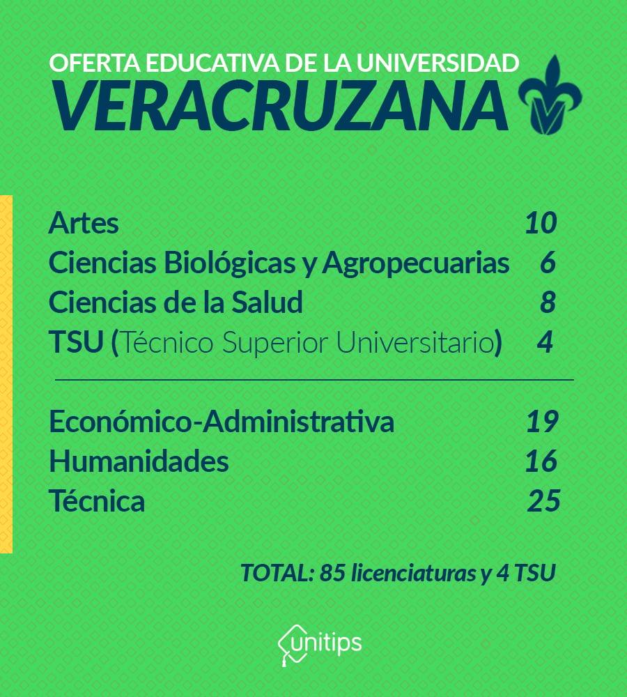 I_Interna_OFERTA-EDUCATIVA-UV