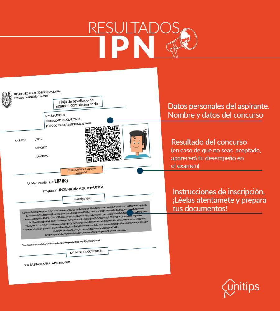 I_Interna_RESULTADOS-IPN
