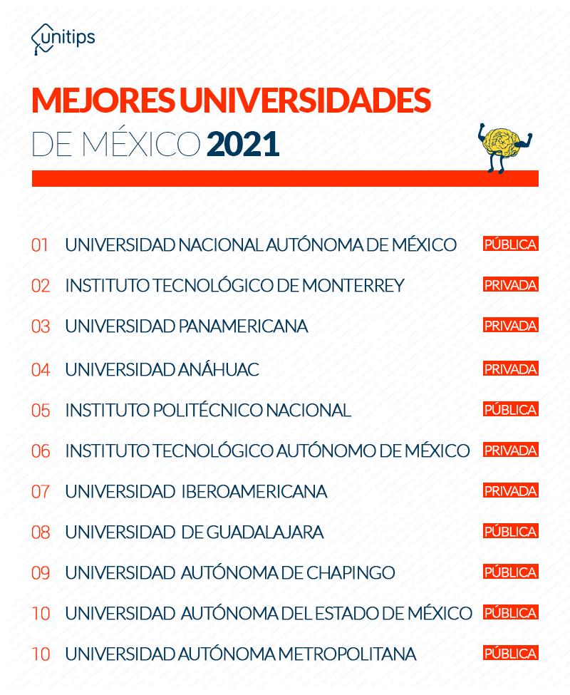 Mejores-Universidades-de-México