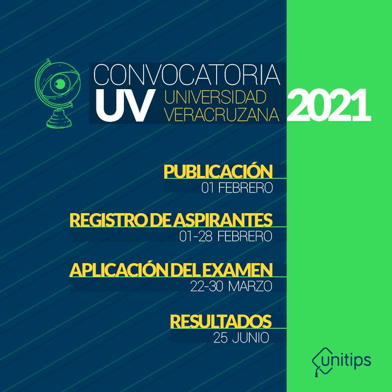 Convocatoria-UV-2021