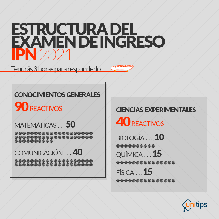 Estructura-del-examen-de-ingreso-ipn-2021