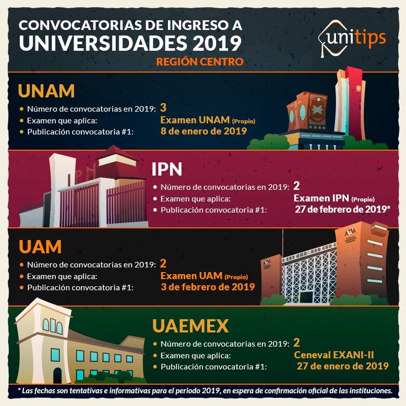 Convocatorias-de-ingreso-a-Universidades-2019-Región-Centro (1)-1