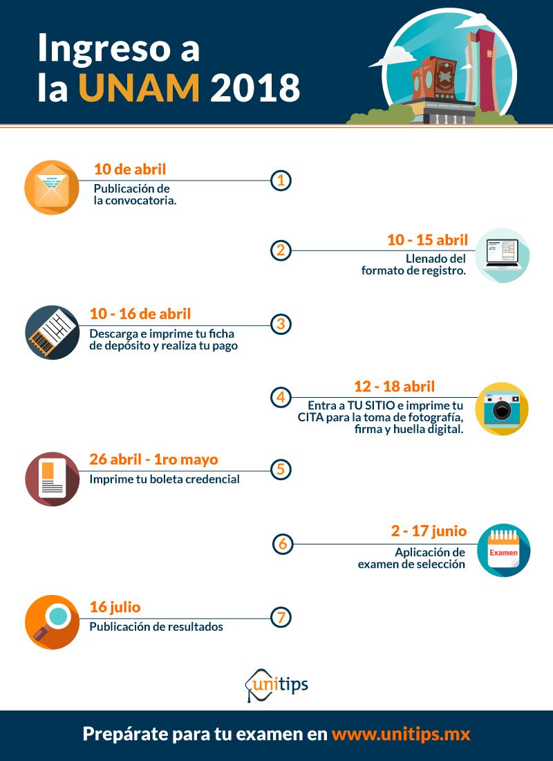 Cronograma-UNAM-2