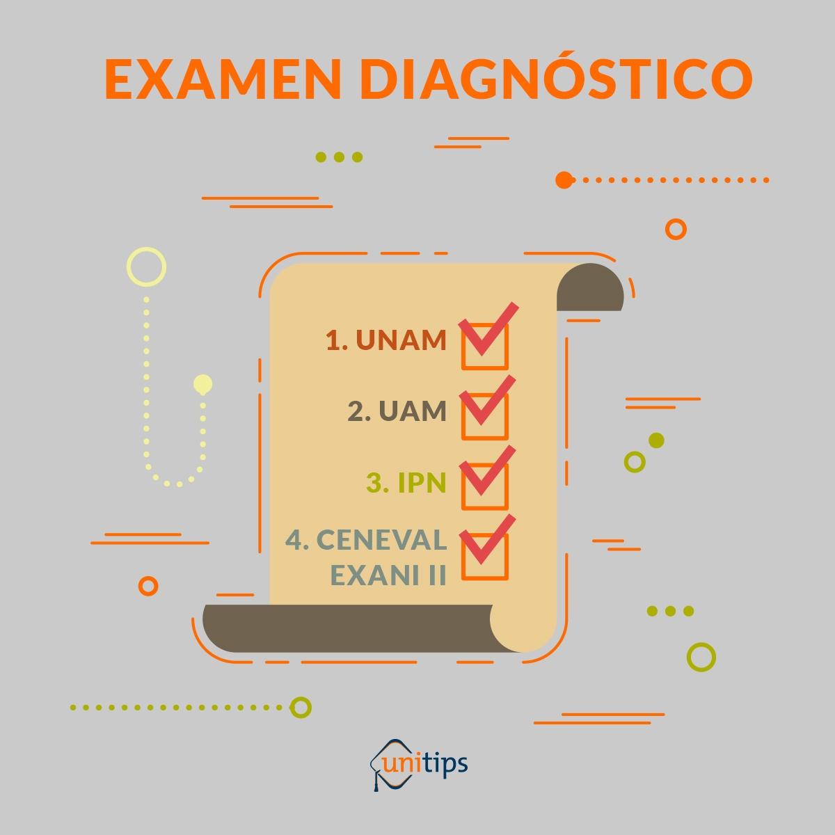 EXAMEN_GRATIS_UNAM_CENEVAL_IPN_UNAM-interna.jpg