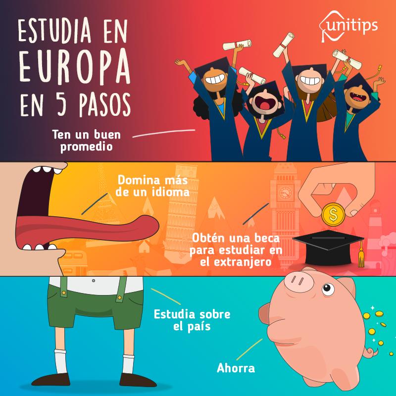 Estudia-en-Europa-en-5-pasos