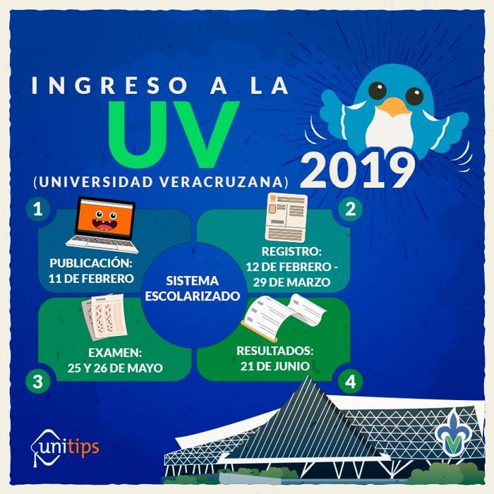 INGRESO-A-LA-UV-2019_2 (2)