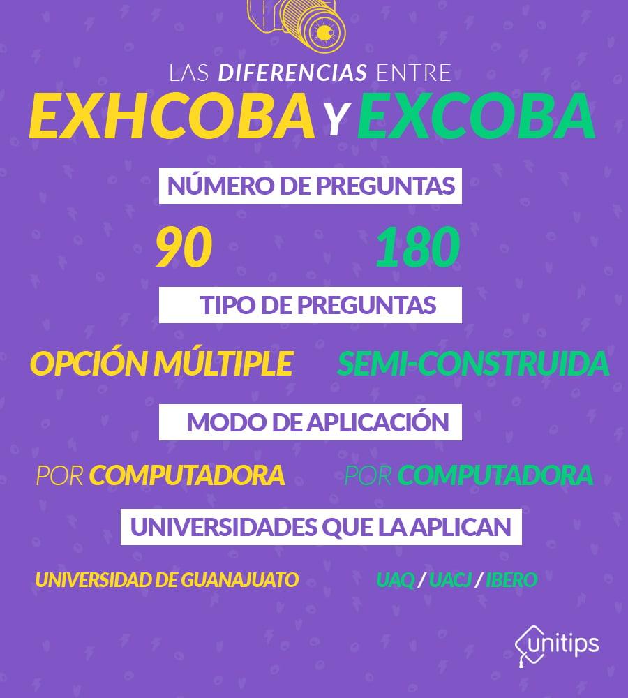 I_INTERNA_exhcobaexcoba