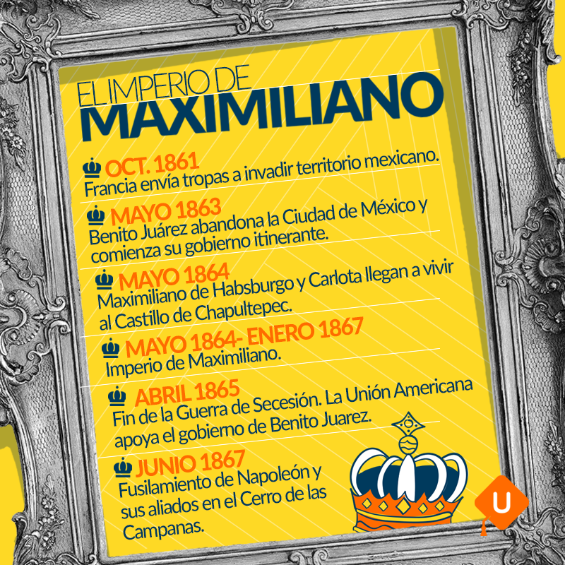 I_INT_IMPERIO DE MAXIMILIANO