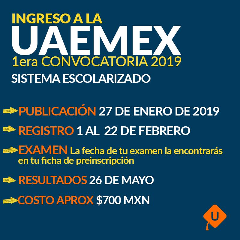 Convocatoria UAEMex 2019. Ingreso a UAEMex 2019