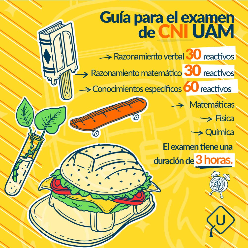 I_Interna_Guía para el examen de CNI_UAM