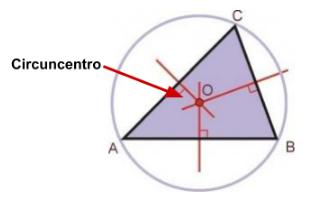 Circuncentro (1)