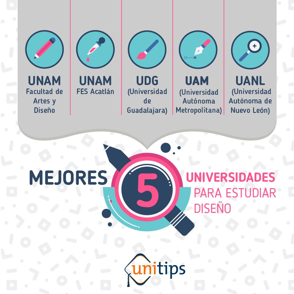 Top 5 las mejores universidades p blicas para estudiar for Diseno grafico universidades