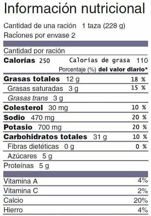Etiqueta-nutricional-