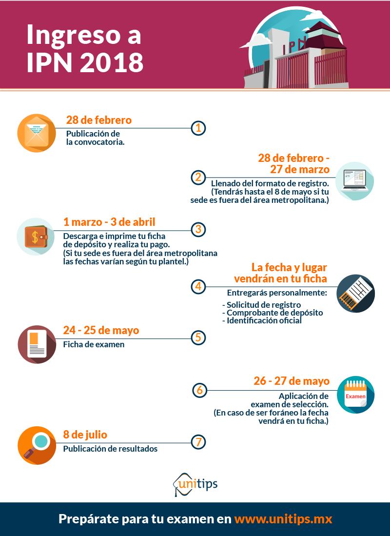 Infografia-Convocatoria-IPN.png
