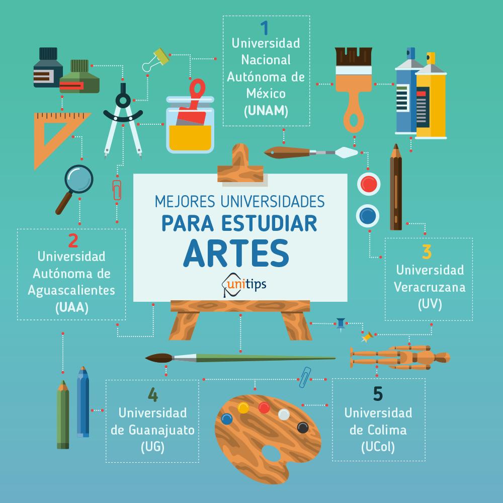 MEJORES-UNIVERSIDADES-PARA-ESTUDIAR-ARTES
