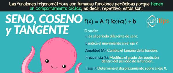 Seno-Coseno-y-Tangente_1