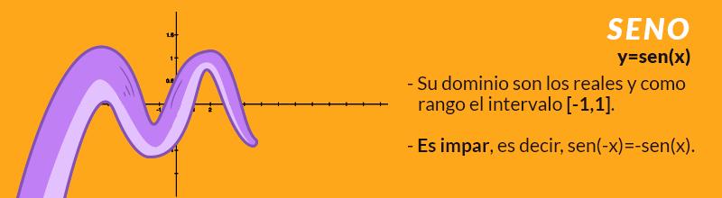 Seno-Coseno-y-Tangente_2