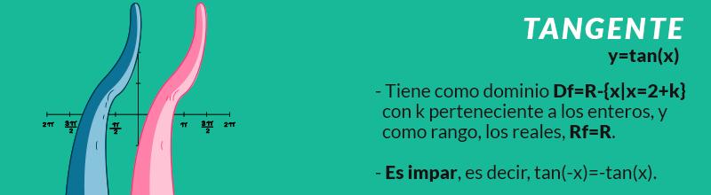 Seno-Coseno-y-Tangente_4