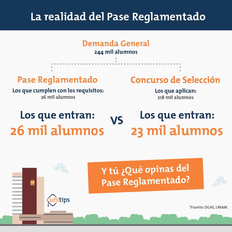 pase_Reglamentado_unam-1.png