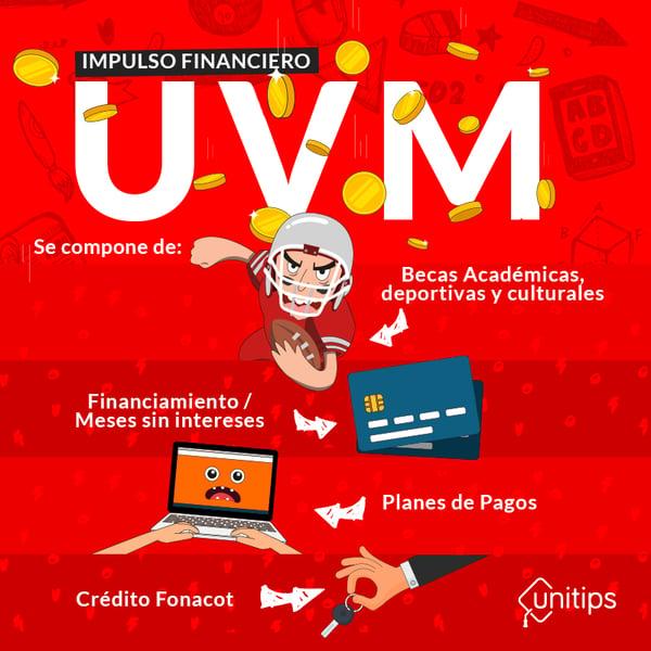 Impulso-financiero-UVM (1)