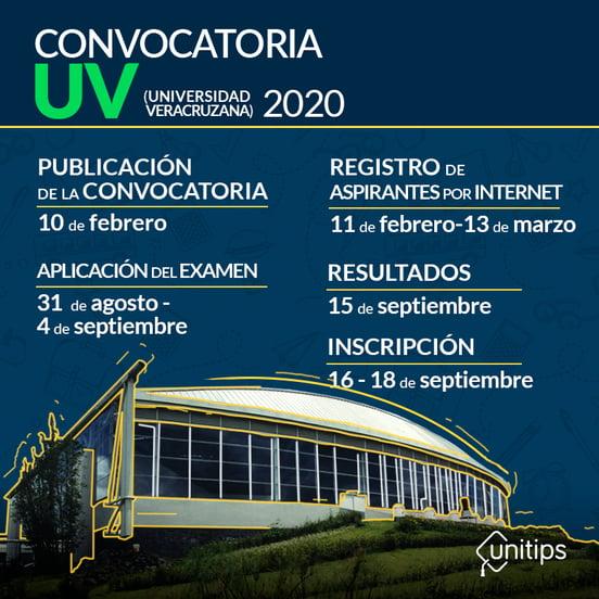 Infografía-Convocatoria-UV-2020 (1)