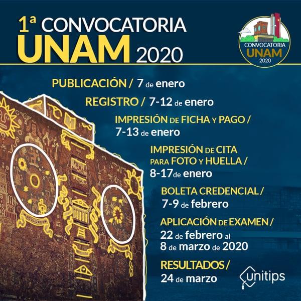 Primer convocatoria UNAM 2020