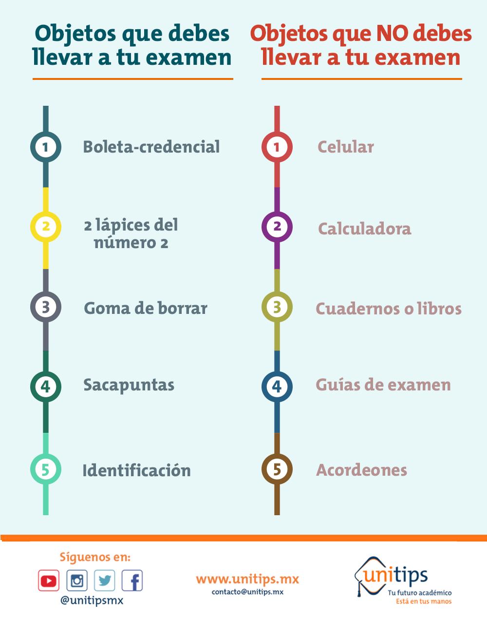 Infografía-Objetos-Examen-1.png
