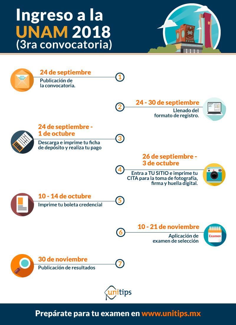 Infografía-cronograma-UNAM-3ra-convocatoria