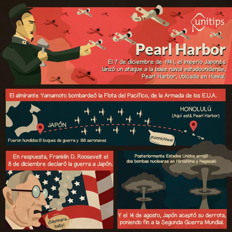 Interna-Pearl-Harbor.png