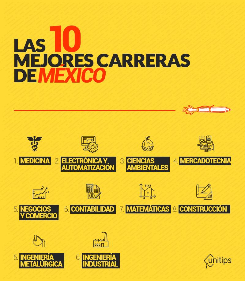 Las-10-mejores-carreras-de-México (1)