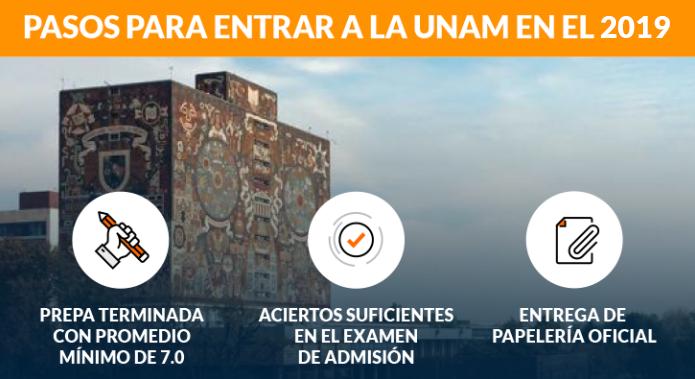 PASOS-PARA-ENTRAR-UNAM-2019